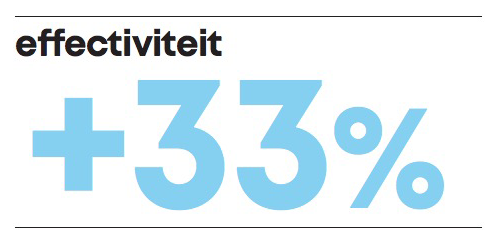 33 procent